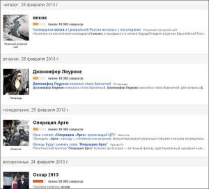 popsa biz - GOOGLE Trends - Россия