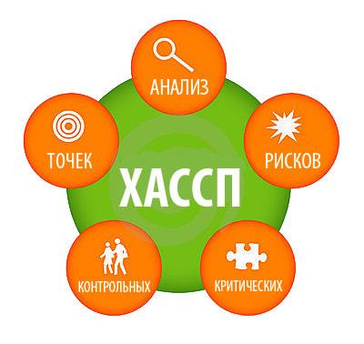 popsa biz безопасность продуктов питания haccp 1