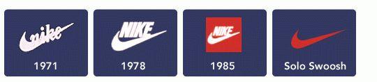 Nike история логотипов popsa.biz