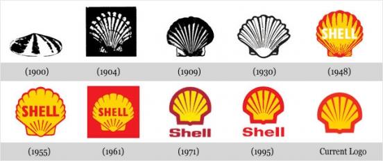 Shell история логотипов popsa.biz