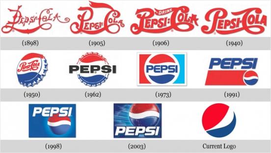 история логотипов pepsi popsa.biz