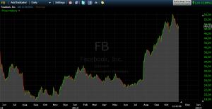 facebook FB popsa.biz