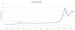 Bitcoin_Рыночная_цена__USD_ popsa.biz