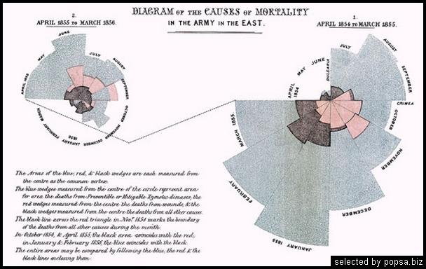 popsabiz - инфографика журналистика данных 1 5